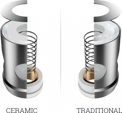estoc_tank_ceramic_vs_traditional