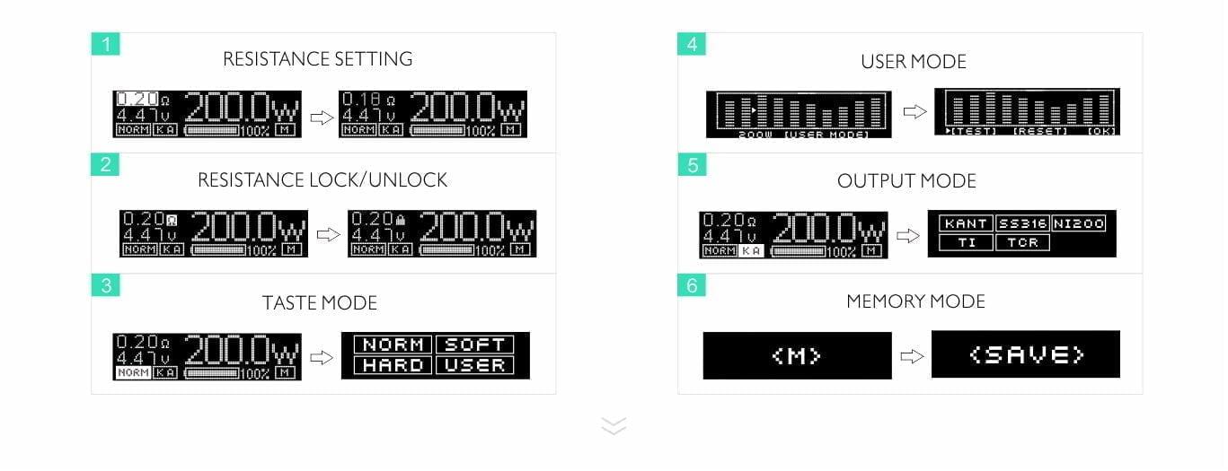 Teslacigs nous présente sa nouvelle box double accu en ABS la WYE. La WYE La WYE de Tesla est fabriquée en ABS- polycarbonate qui lui confère sa légèreté mais également une très bonne isolation thermique. A peine 65 grammes pour 200 watt de puissance et 3 fois plus légère que ses concurrentes. Sa prise en main est très agréable et ses couleurs vives façon paint splatter lui donne beaucoup d'originalité. Chipset Le chipset