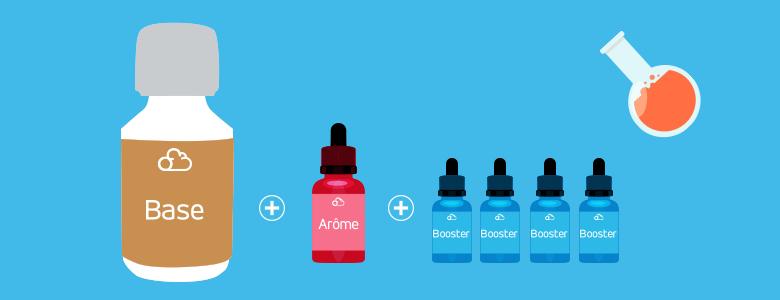 Faire son e-liquide soi-même diy e-liquide pour cigarette électronique